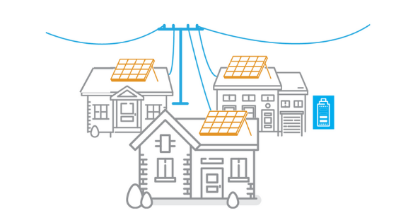 What's the difference between a micro-grid and virtual power plant?