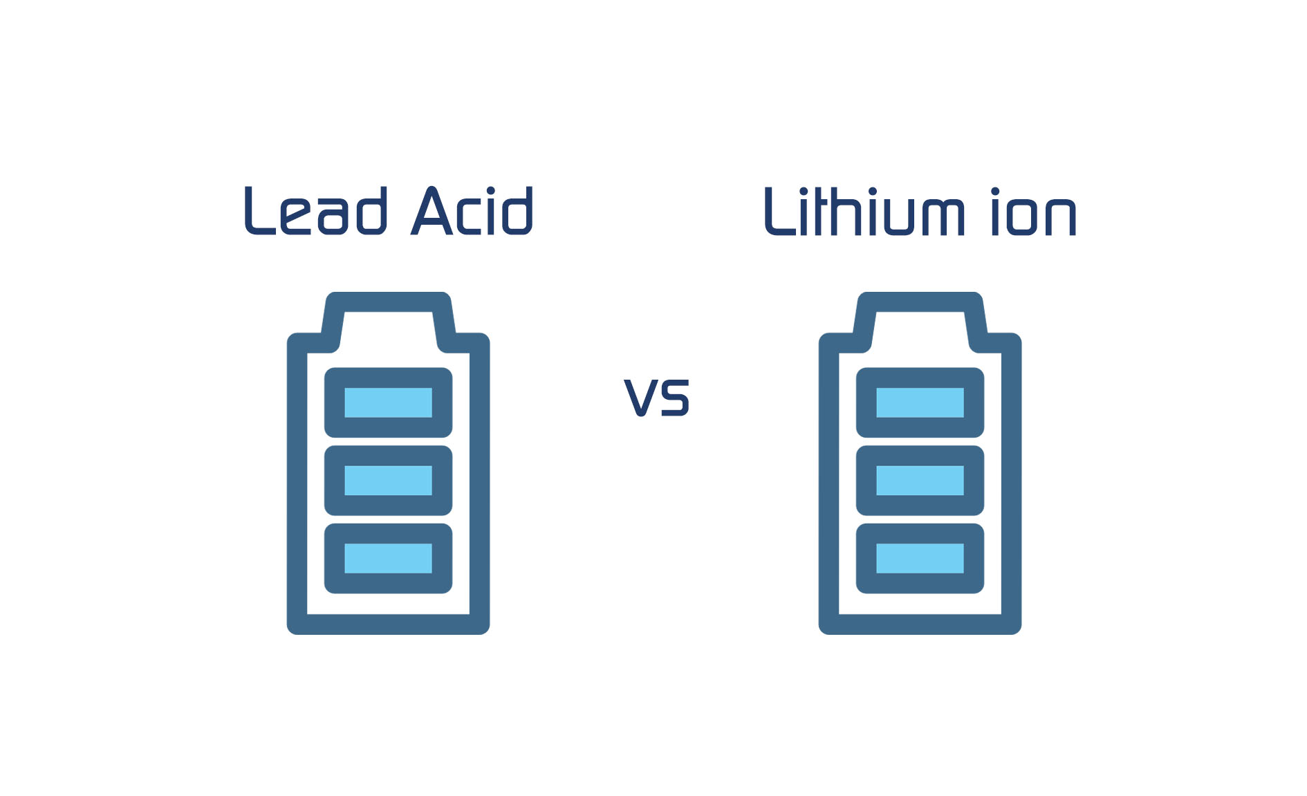 Lead Acid Batteries vs Lithium Batteries: Which Are Better for Solar Storage?
