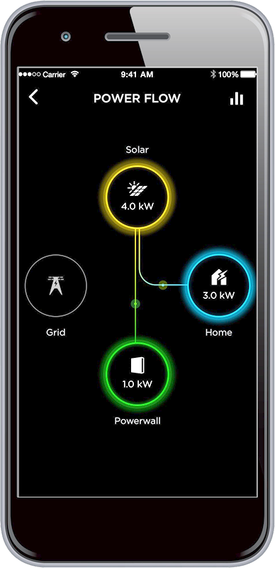 Tesla Powerwall remote monitoring phone app