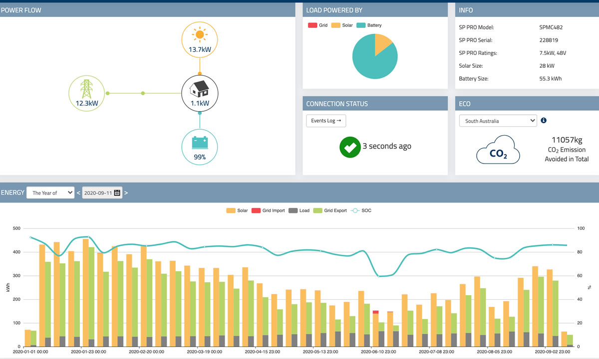 Screenshot of Monitoring for Autonomy On-Grid Solar Battery System